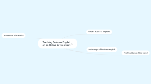 Mind Map: Teaching Business English on an Online Environment