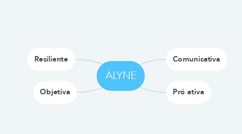 Mind Map: ALYNE