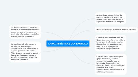 Mind Map: CARACTERÍSTICAS DO BARROCO