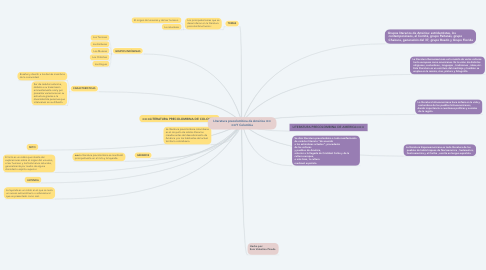 Mind Map: Literatura precolombina de América ➡️➡️ ⬅️⬅️Y Colombia