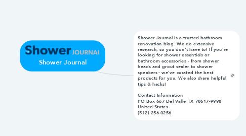 Mind Map: Shower Journal