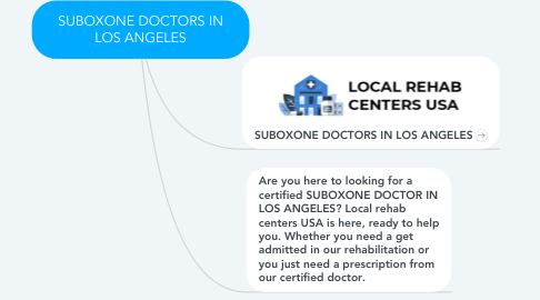 Mind Map: SUBOXONE DOCTORS IN LOS ANGELES