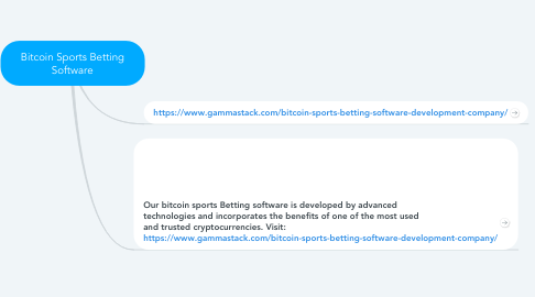 Mind Map: Bitcoin Sports Betting Software