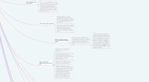 Mind Map: Регистрация ИП самостоятельно: пошаговая инструкция 2021
