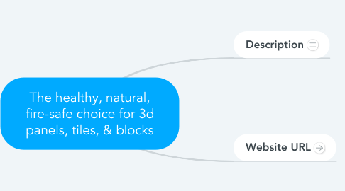 Mind Map: The healthy, natural, fire-safe choice for 3d panels, tiles, & blocks