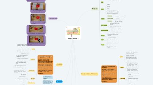 Mind Map: Videnskabsteori