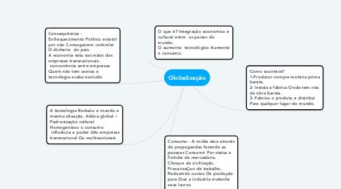 Mind Map: Globalização