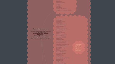 """Mind Map: Нормативні документи початкової школи-index=""""51-0"""" data-value=""""Нова Ментальна"""" data-translation=""""Нова Ментальна"""" data type=""""trSpan"""">Нова Ментальна</ya-tr-span> <ya-tr-span data-index=""""51-0"""" data-value=""""Карта</ya-tr-span>"""" data-translation=""""Карта</ya-tr-span>"""" data type=""""trSpan"""">Мапа</ya-tr-span></ya-tr-span>"""