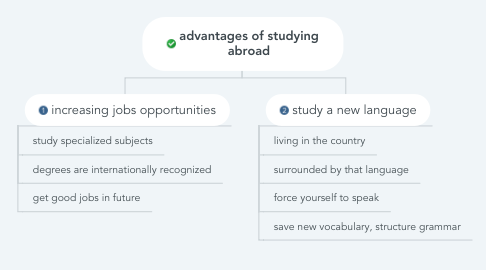 Mind Map: advantages of studying abroad