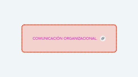 Mind Map: COMUNICACIÓN ORGANIZACIONAL.