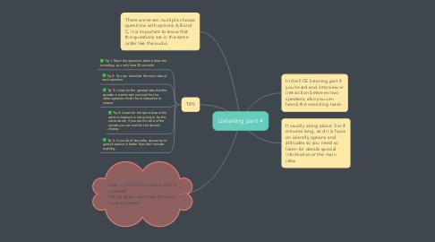 Mind Map: Listening part 4