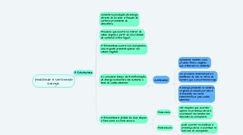 Mind Map: produzindo e consumindo energia.
