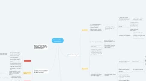 Mind Map: ¿Cómo se define la investigación?