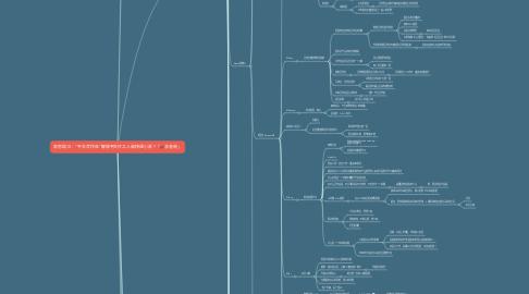 "Mind Map: 奇忽局10:""平台合作社""解放平台打工人和快递小哥?「🎤录音房」"