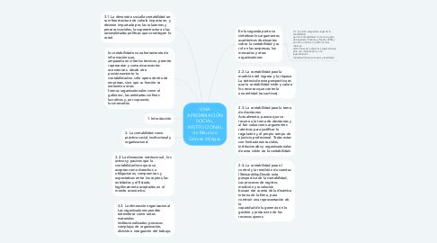 Mind Map: UNA APROXIMACIÓN SOCIAL, INSTITUCIONAL de Mauricio Gómez Villegas