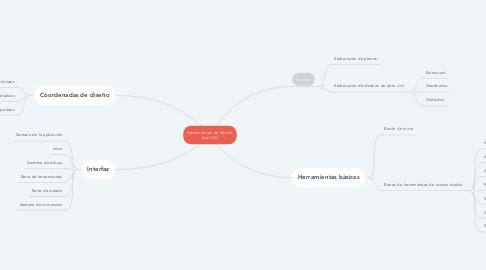 Mind Map: Herramientas de diseño AutCAD