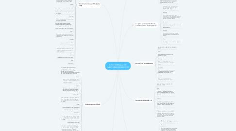 Mind Map: A INTEGRAÇÃO DE DADOS BIBLIOGRÁFICOS