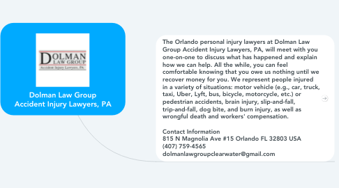 Mind Map: Sibley Dolman Gipe Accident Injury Lawyers, PA