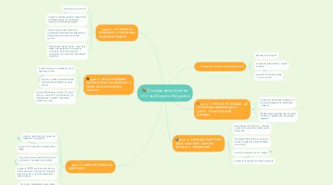 Mind Map: 5 порад випускникам УКУ від Бориса Люшняка