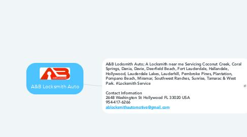 Mind Map: A&B Locksmith Auto