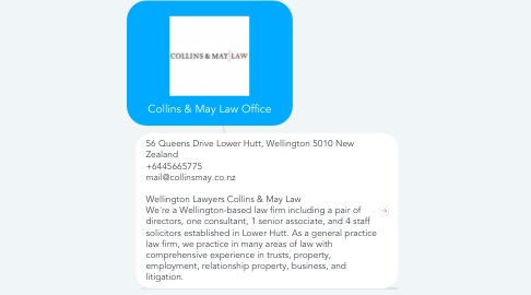 Mind Map: Collins & May Law Office