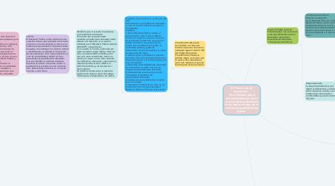 Mind Map: El Proceso penal Acusatorio.    Es un Sistema penal procesal penal que busca resolver hechos delictivos en un menor tiempo, en el cual existe igualdad de las partes.