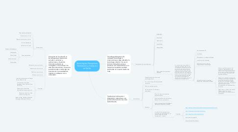 Mind Map: Tecnologías Disruptivas, Tendencias y Cómputo en Nube.