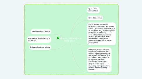Mind Map: México independiente 1820 -1857