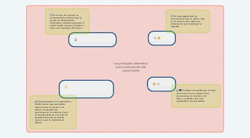 Mind Map: Los principales elementos para la adquisición del conocimiento