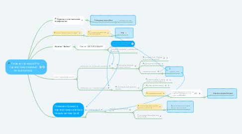Mind Map: Главная страница (Не зарегистрированный пользователь)