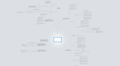 Mind Map: Procreation Stories: Reproduction, Nurturance, and Procreation in Life Narratives of Abortion Activists by Faye Ginsburg