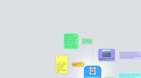 Mind Map: Гидрофизика