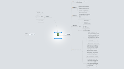 Mind Map: Social Networking Workshop
