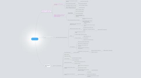 Mind Map: EdT. Eines 2.0