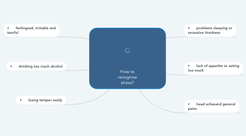 Mind Map: How to recognise stress?