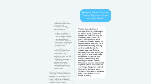 Mind Map: Research Paper: Accurate Trauma Representation in Creative Media