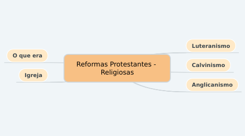 Mind Map: Reformas Protestantes -  Religiosas