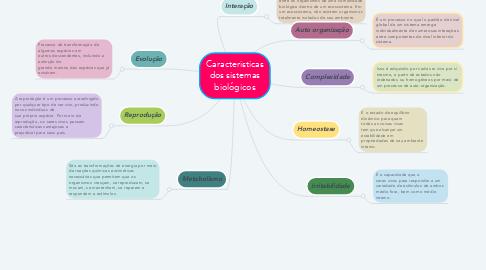 Mind Map: Caracteristicas dos sistemas biológicos