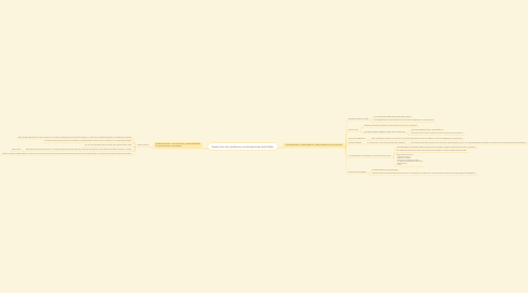 Mind Map: Tendencias a los problemas contemporáneos del Estado.