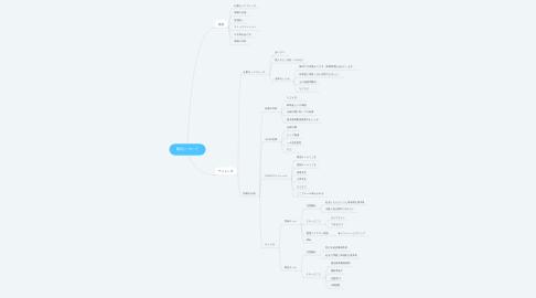 Mind Map: 朝礼について