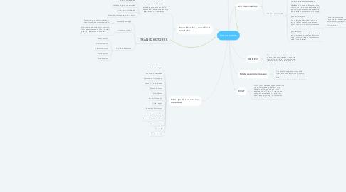 Mind Map: Los sensores