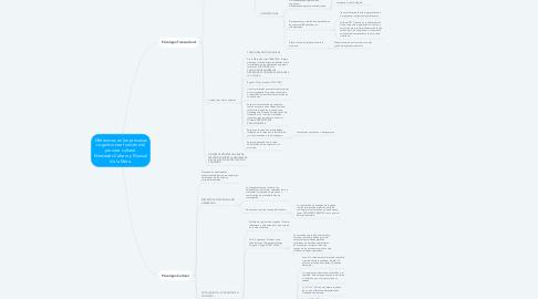 Mind Map: Diferencias en los procesos cognitivos en función del proceso cultural. Mercedes Cubero y Manuel de la Mata.