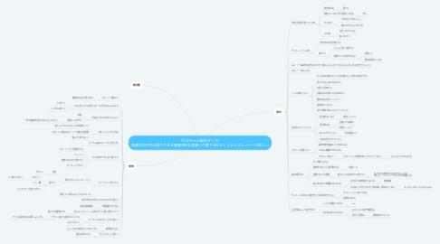 Mind Map: 「りおちゃん脳内マップ」 高級志向の持ち運びできる健康目的な食事に代替できるおしゃれなスムージーが欲しい