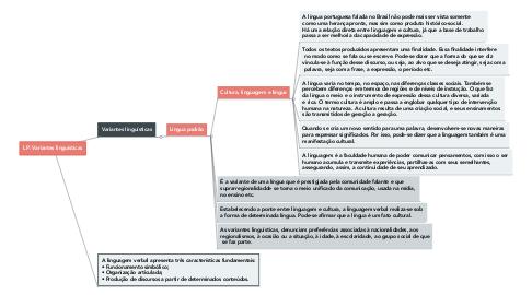 Mind Map: LP: Variantes linguísticas