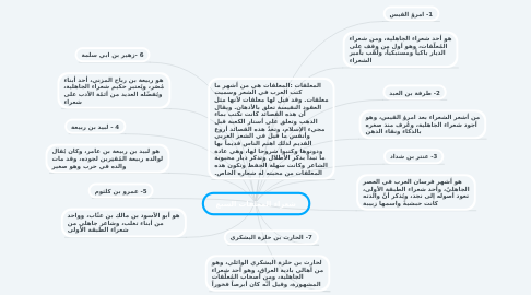 Mind Map: شعراء المعلقات السبع