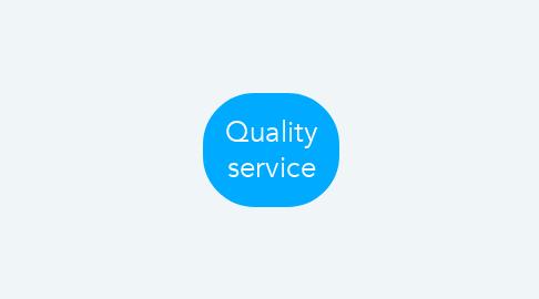 Mind Map: Quality service