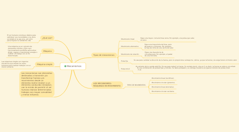 Mind Map: Mecanismos