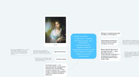 Mind Map: Сентиментализм               от фр. sent – чувство, чувствительный, англ. sentimental – чувствительный) – художественное направление в искусстве и литературе, которое пришло на смену классицизму.