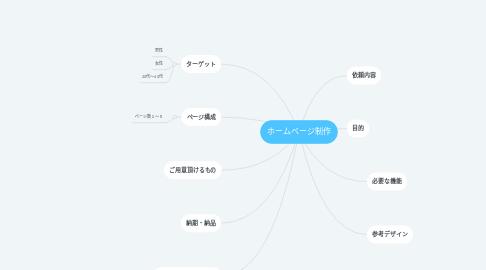 Mind Map: ホームページ制作