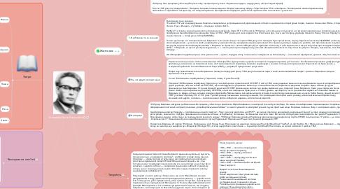 Mind Map: Біографія Івана Багряного